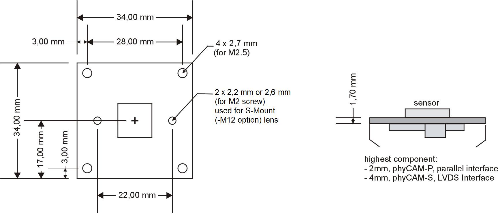 Abmessungen phyCAM-Leiterplatte