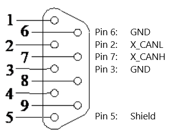 WF228 CAN Connector Signal Mapping