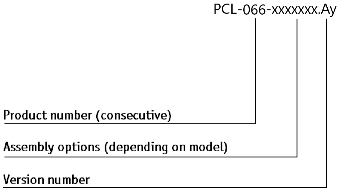 Ordering Information PCL-066