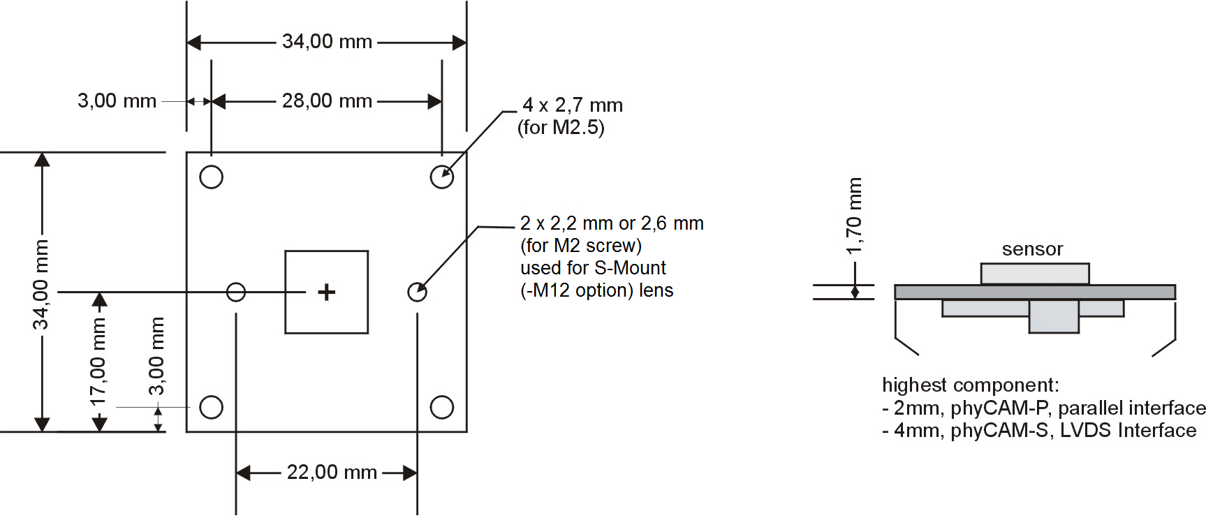 phyCAM Printed Circuit Board (PCB) Dimensions